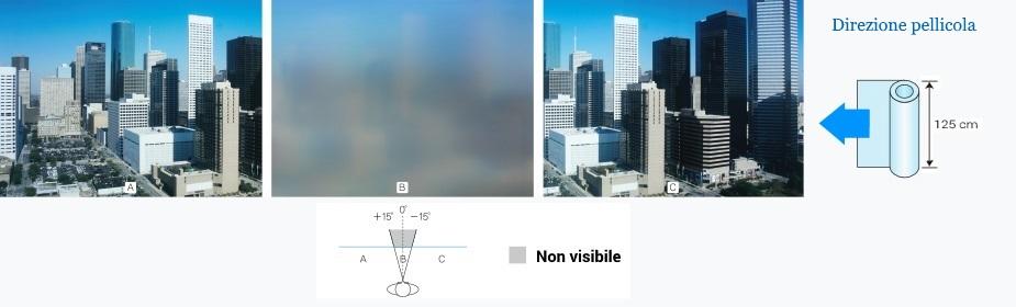 Visuale vision control film X-1515