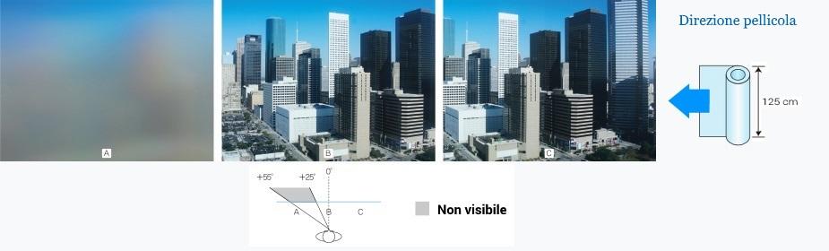 Visuale vision control film Y-2525