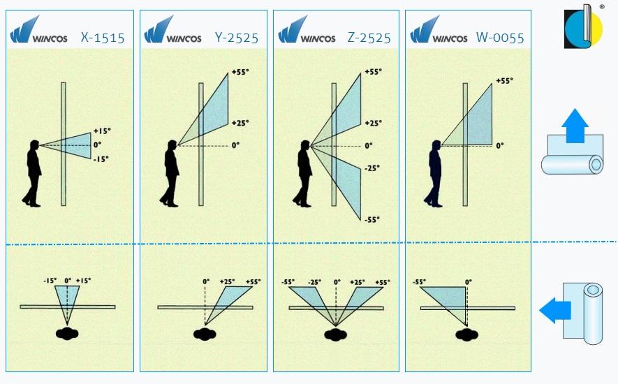 esemi applicazione orizzontale e verticale